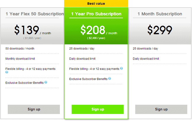 Subscription plan for Thinkstock