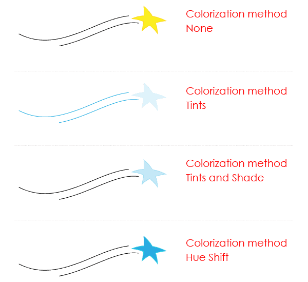 Colorization method Art Brush Options