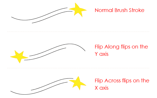 Flip Art Brush Options