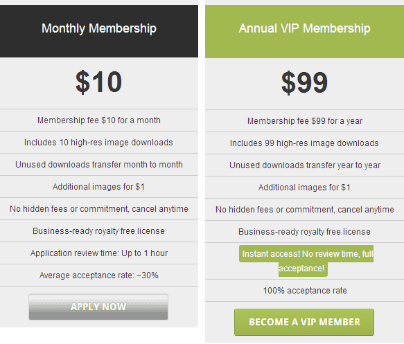 Membership Plans of Dollar Photo Club